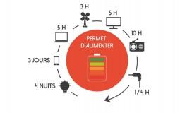 Durée d'alimentation des appareils électriques grâce à la box nomade